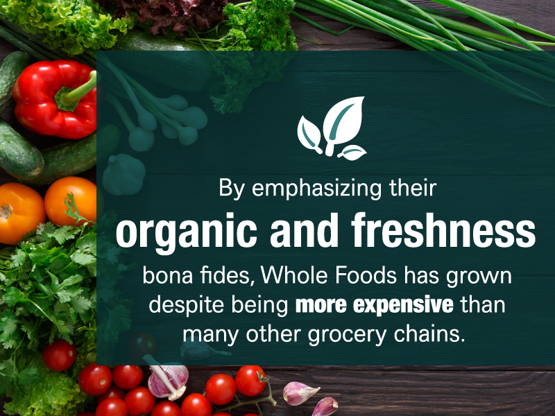 growth of whole foods