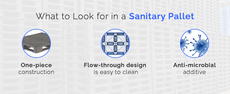 What to Look for in a Sanitary Pallet