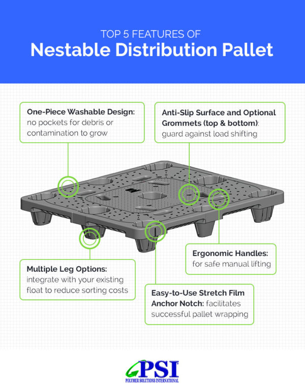 graphic showing top 5 features of a nestable distribution pallet