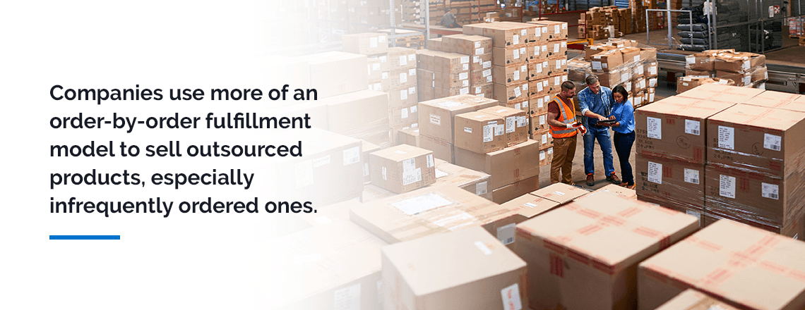 order-by-order fulfillment model for supply chain
