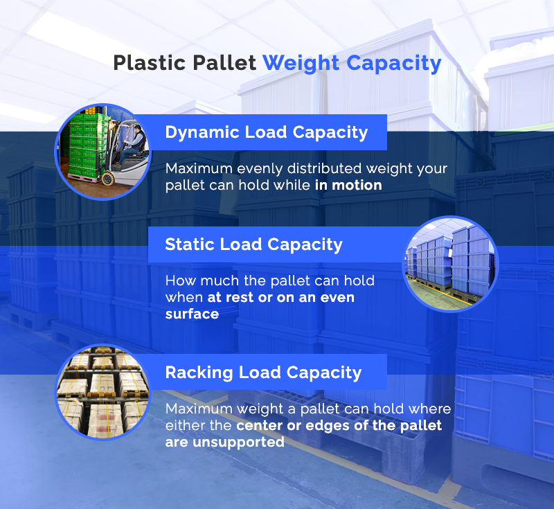 Plastic Pallet Weight Capacity